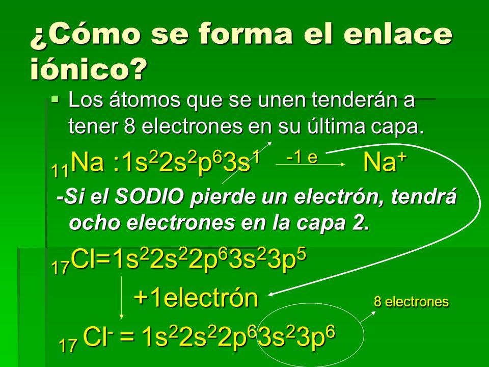 ¿Cómo se forma el enlace iónico