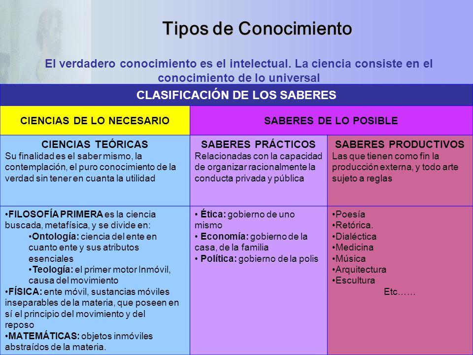 CLASIFICACIÓN DE LOS SABERES CIENCIAS DE LO NECESARIO