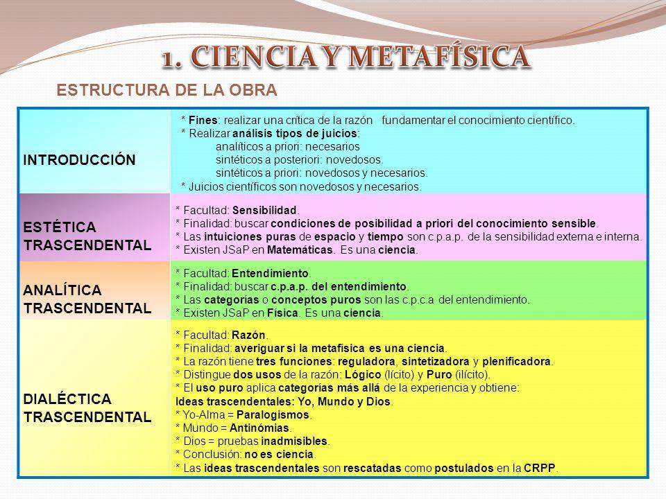 1. CIENCIA Y METAFÍSICA ESTRUCTURA DE LA OBRA INTRODUCCIÓN ESTÉTICA
