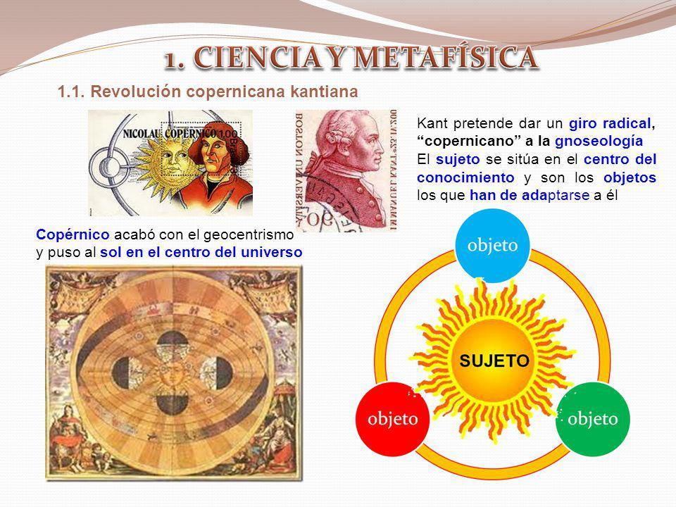 1. CIENCIA Y METAFÍSICA 1.1. Revolución copernicana kantiana