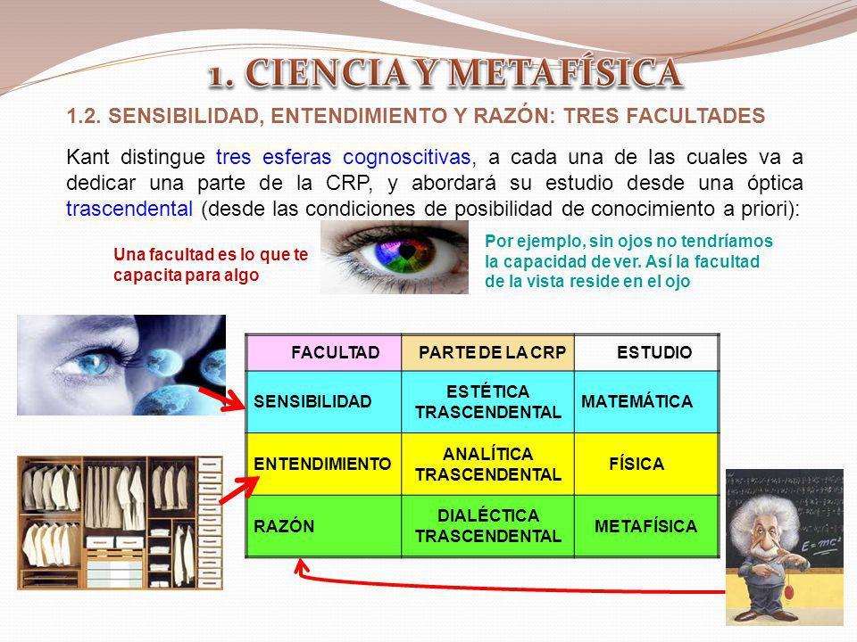1. CIENCIA Y METAFÍSICA 1.2. SENSIBILIDAD, ENTENDIMIENTO Y RAZÓN: TRES FACULTADES.