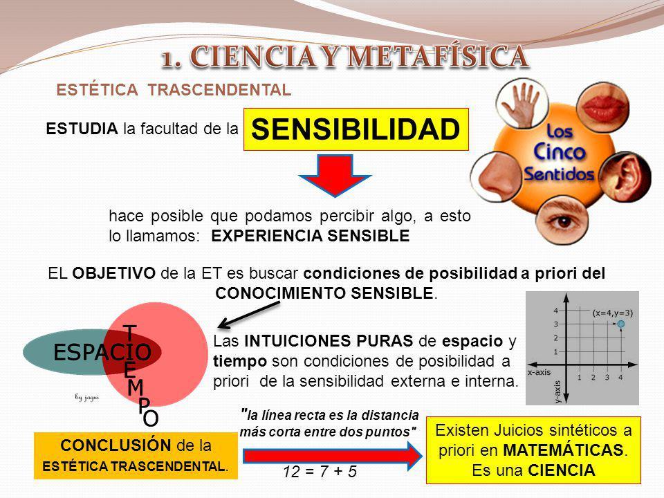 1. CIENCIA Y METAFÍSICA SENSIBILIDAD ESTÉTICA TRASCENDENTAL