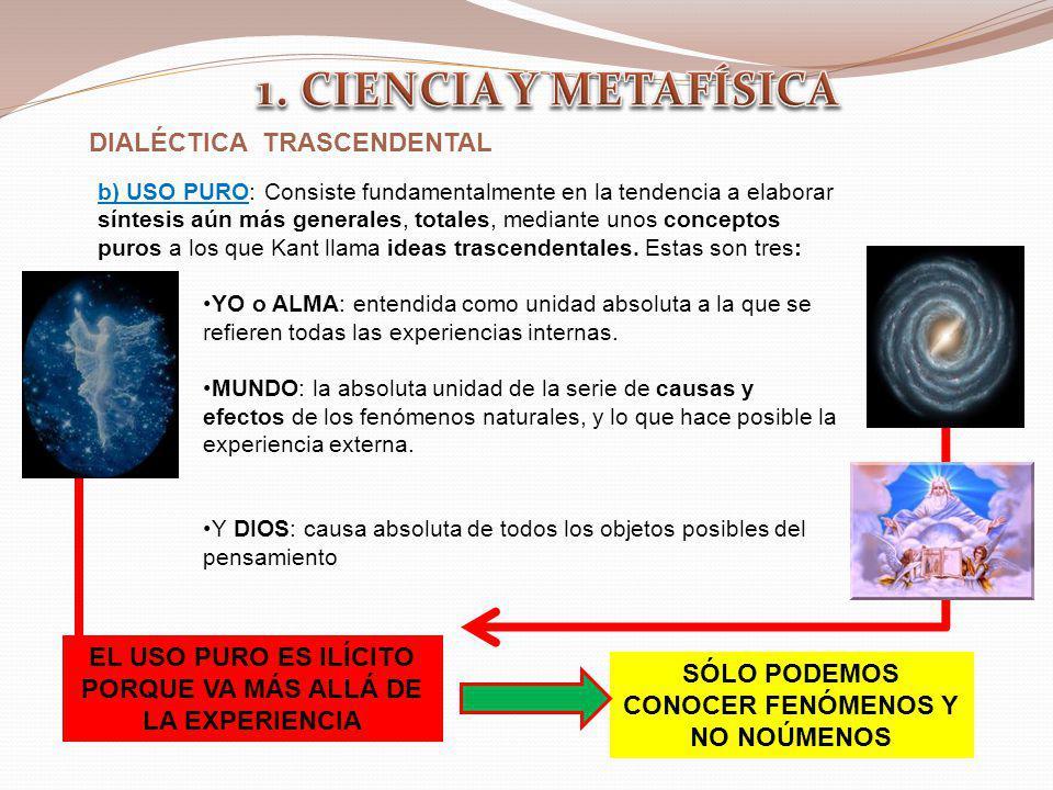 1. CIENCIA Y METAFÍSICA DIALÉCTICA TRASCENDENTAL