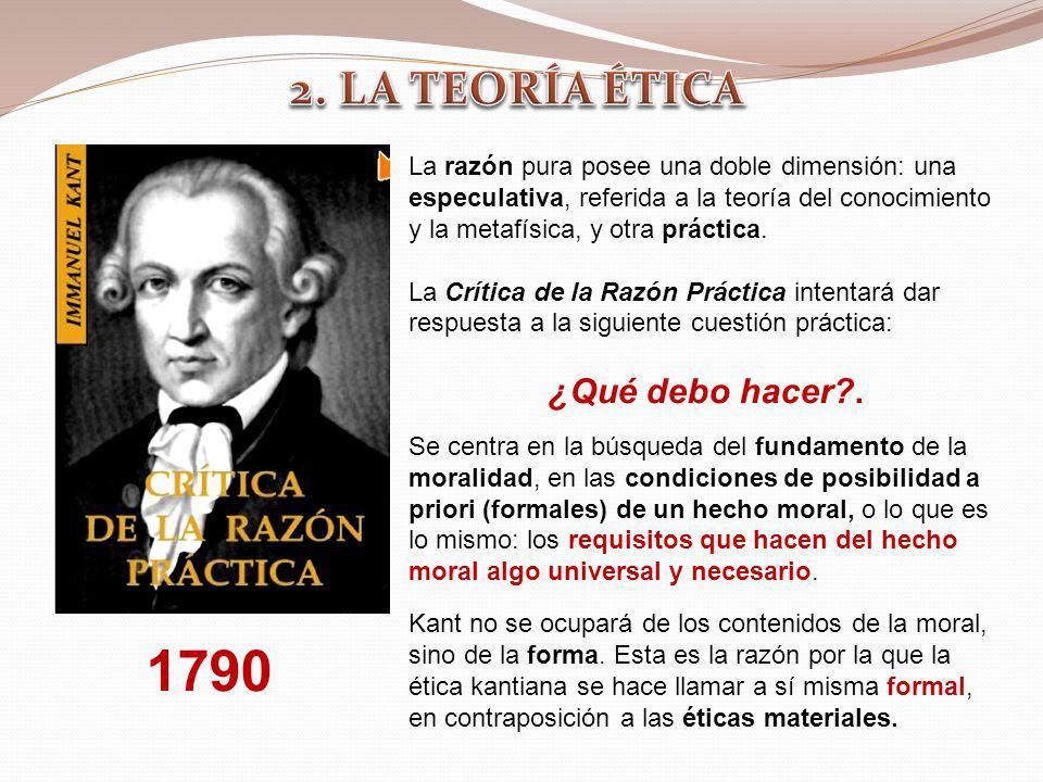 1790 2. LA TEORÍA ÉTICA ¿Qué debo hacer .