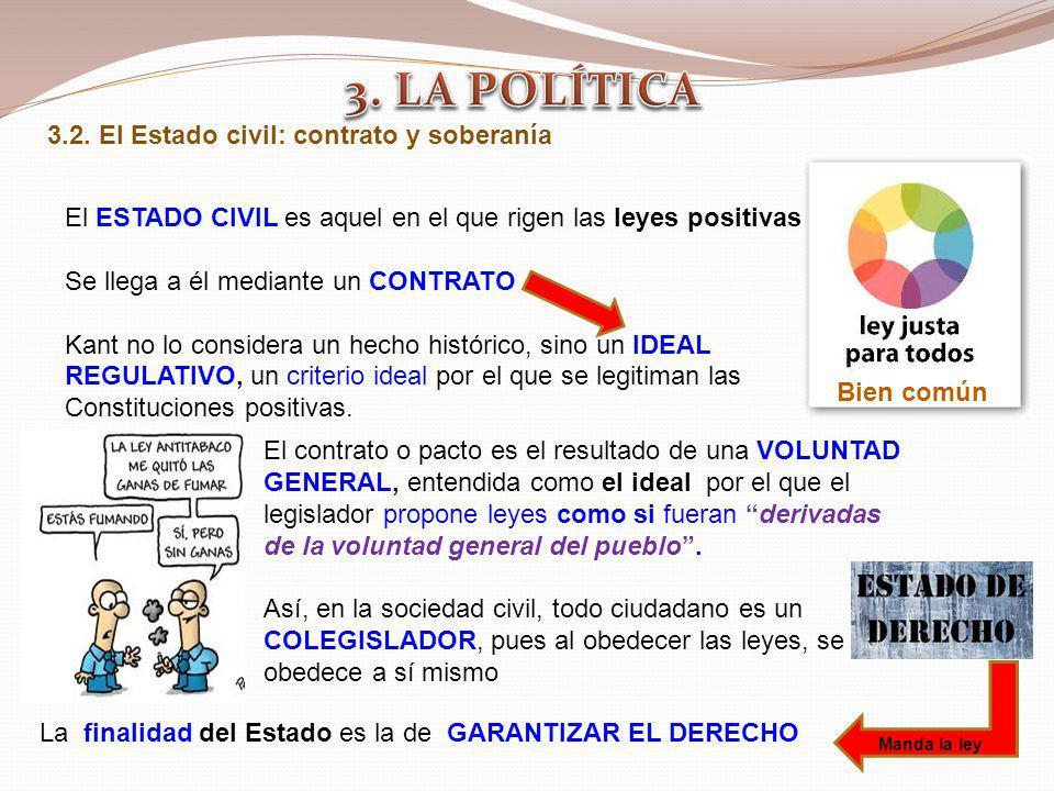 3. LA POLÍTICA 3.2. El Estado civil: contrato y soberanía