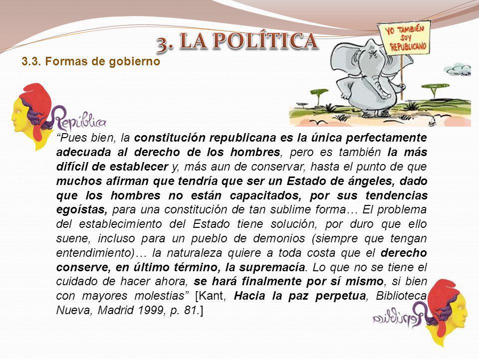 3. LA POLÍTICA 3.3. Formas de gobierno