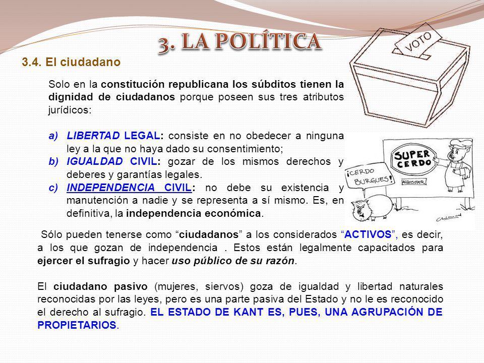 3. LA POLÍTICA 3.4. El ciudadano