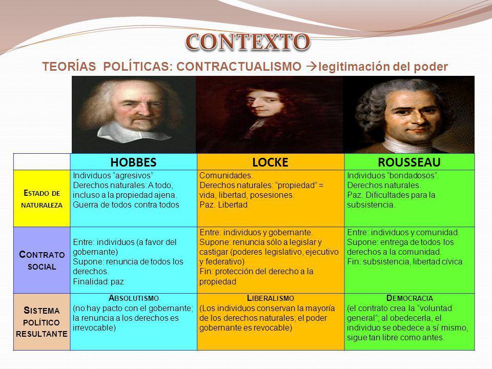 Sistema político resultante