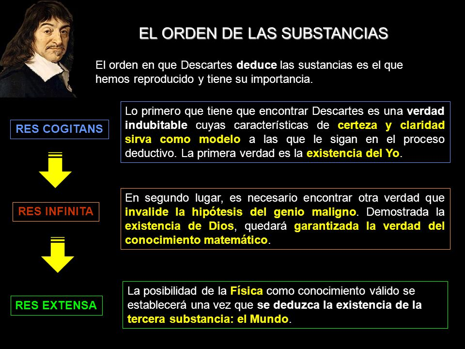 EL ORDEN DE LAS SUBSTANCIAS