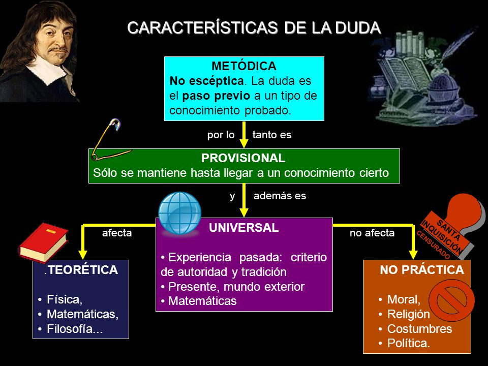 CARACTERÍSTICAS DE LA DUDA