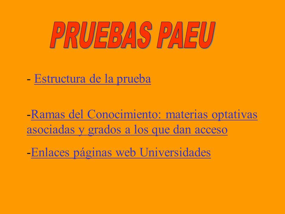 PRUEBAS PAEU - Estructura de la prueba