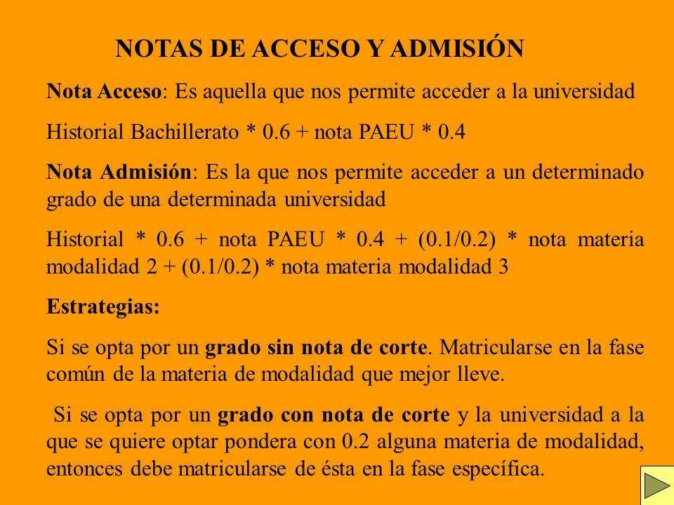 NOTAS DE ACCESO Y ADMISIÓN
