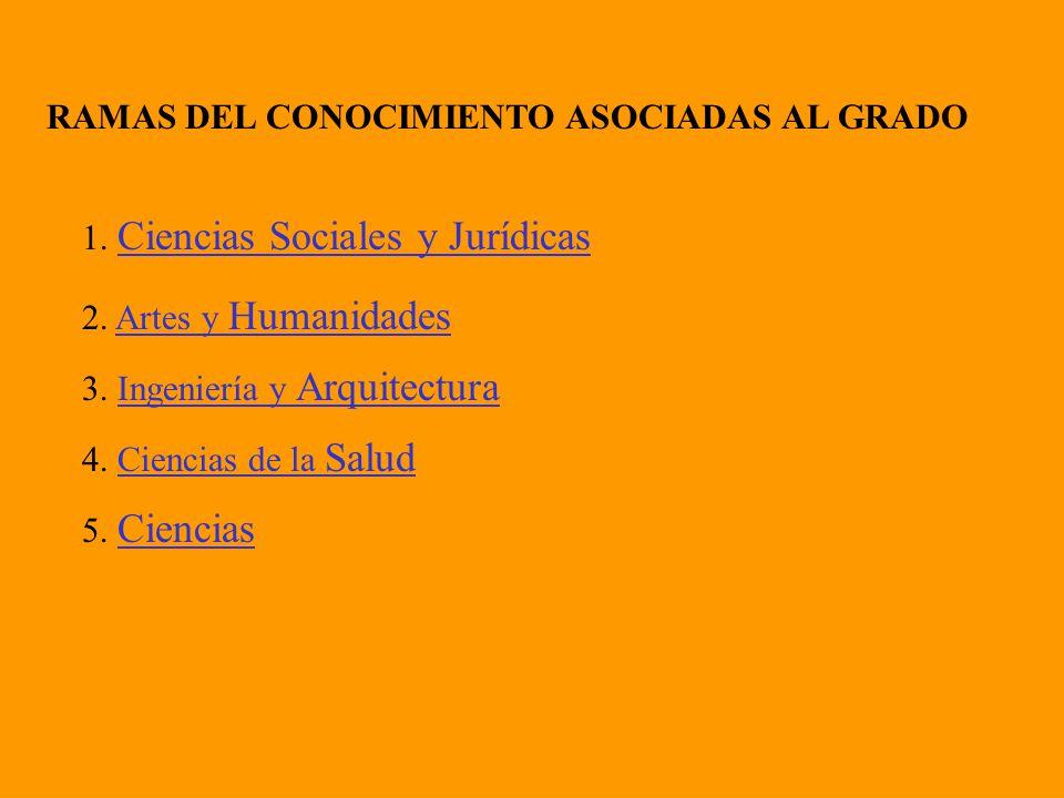 RAMAS DEL CONOCIMIENTO ASOCIADAS AL GRADO