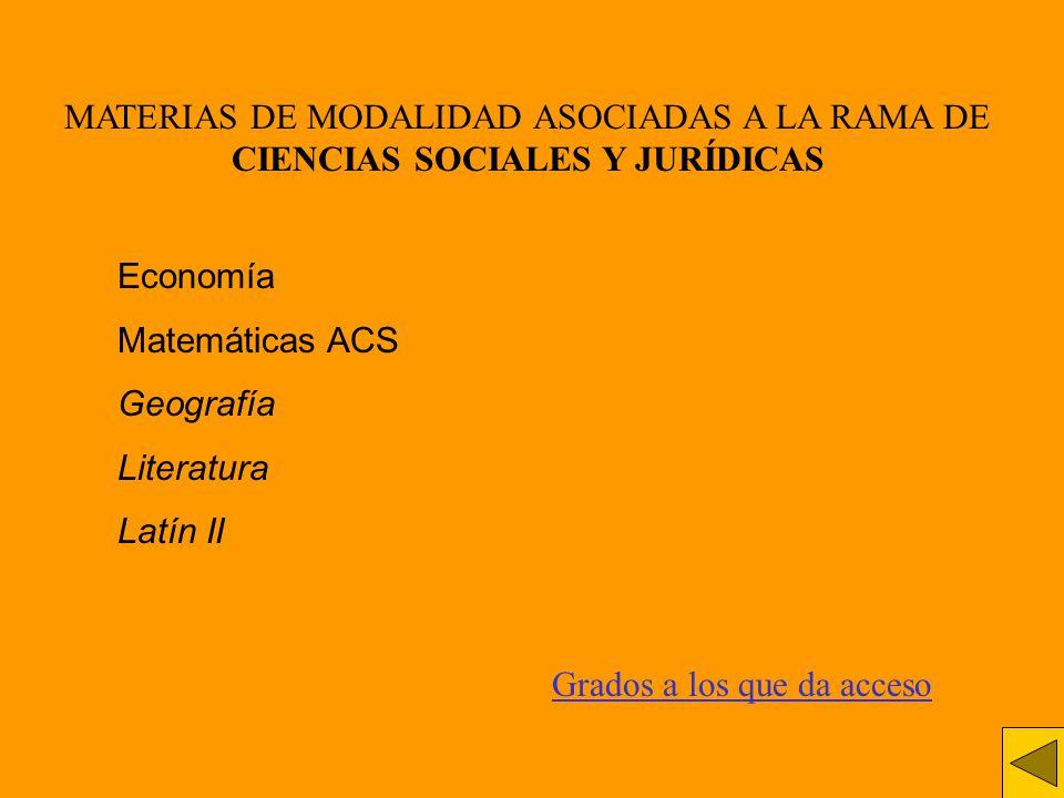 MATERIAS DE MODALIDAD ASOCIADAS A LA RAMA DE CIENCIAS SOCIALES Y JURÍDICAS