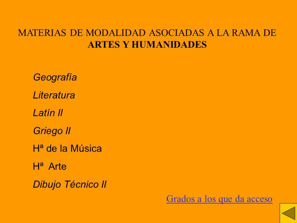 MATERIAS DE MODALIDAD ASOCIADAS A LA RAMA DE ARTES Y HUMANIDADES