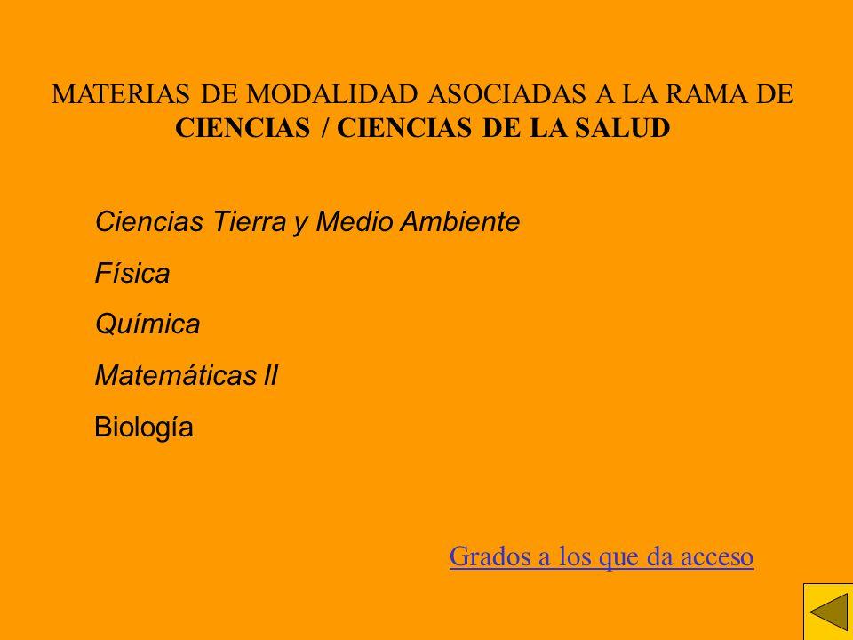MATERIAS DE MODALIDAD ASOCIADAS A LA RAMA DE CIENCIAS / CIENCIAS DE LA SALUD