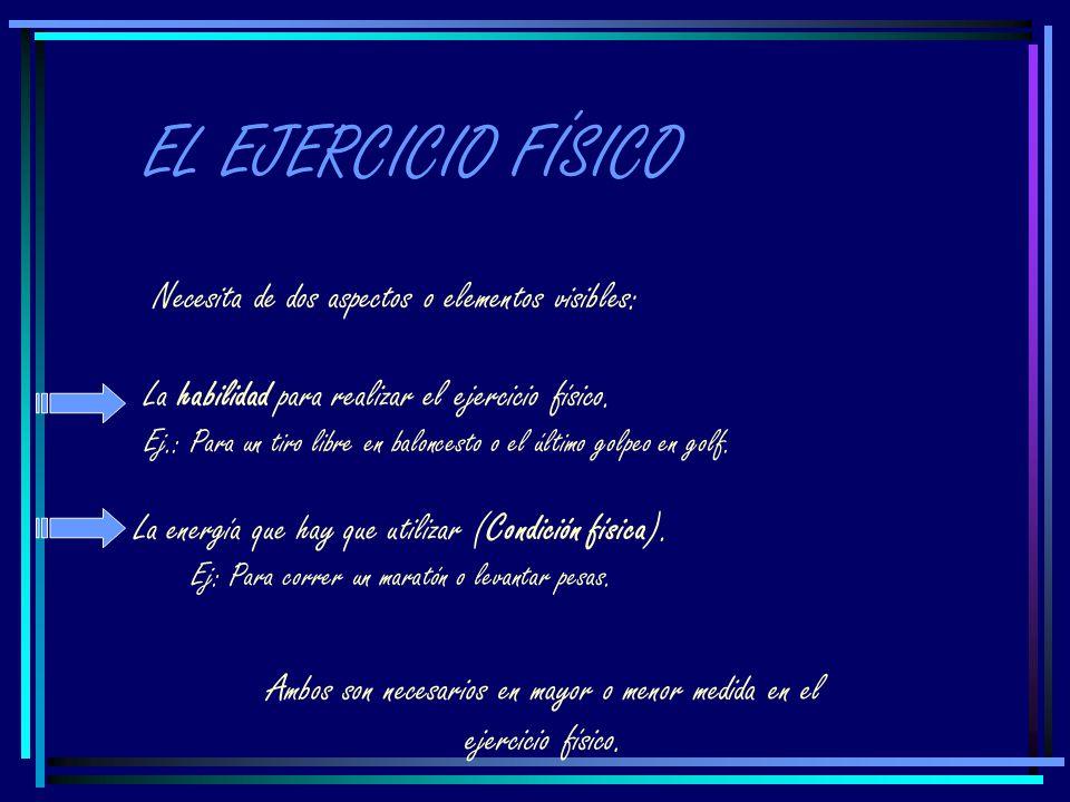 EL EJERCICIO FÍSICO Necesita de dos aspectos o elementos visibles: