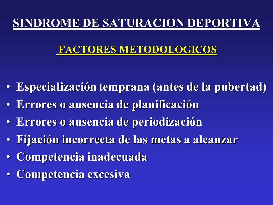 SINDROME DE SATURACION DEPORTIVA FACTORES METODOLOGICOS