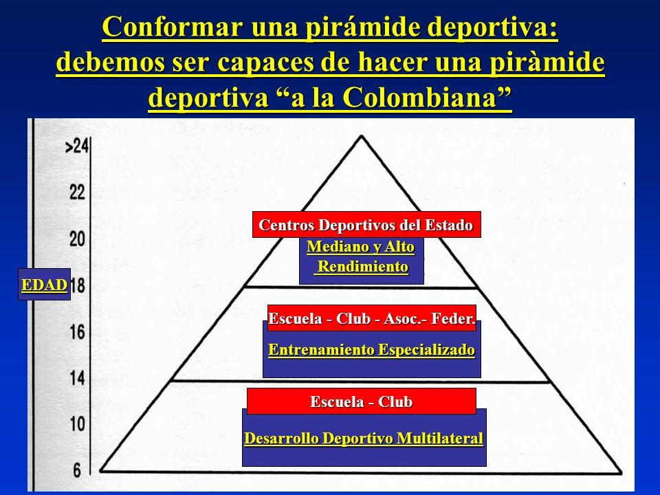 Conformar una pirámide deportiva: debemos ser capaces de hacer una piràmide deportiva a la Colombiana