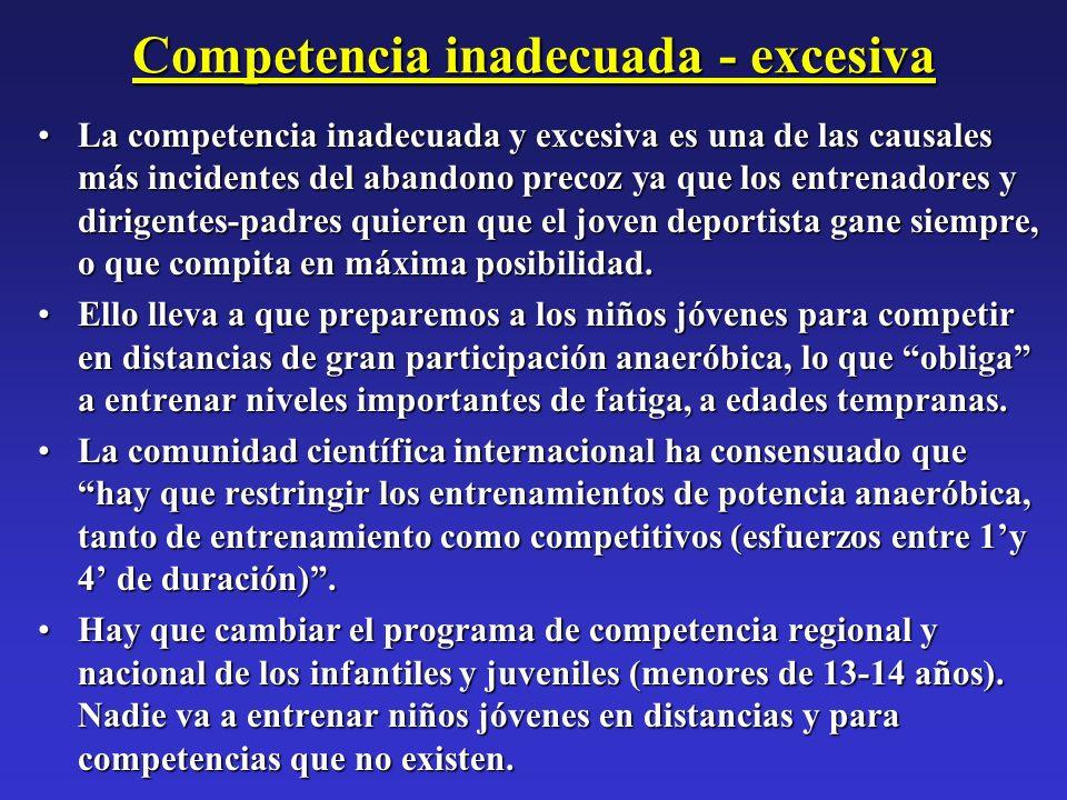 Competencia inadecuada - excesiva