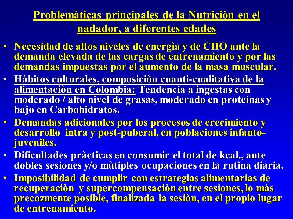 Problemàticas principales de la Nutriciòn en el nadador, a diferentes edades