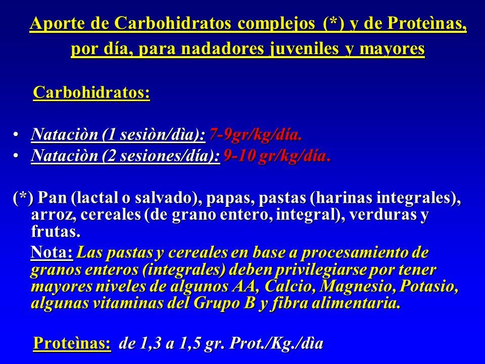 Aporte de Carbohidratos complejos (