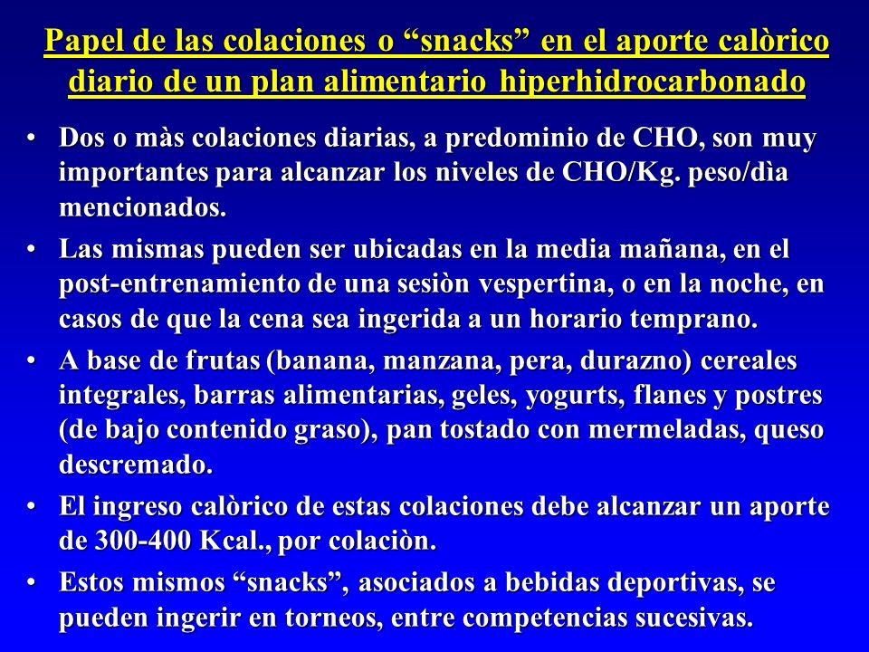 Papel de las colaciones o snacks en el aporte calòrico diario de un plan alimentario hiperhidrocarbonado