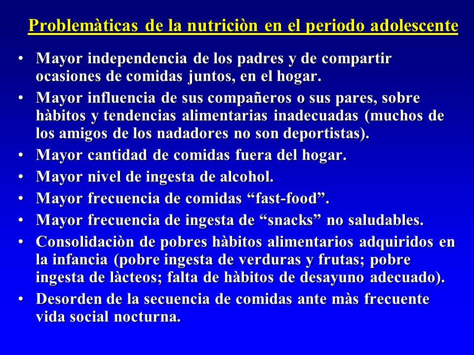 Problemàticas de la nutriciòn en el periodo adolescente