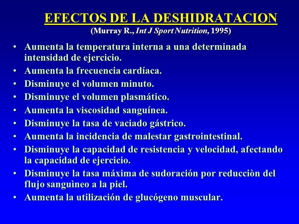 EFECTOS DE LA DESHIDRATACION (Murray R., Int J Sport Nutrition, 1995)