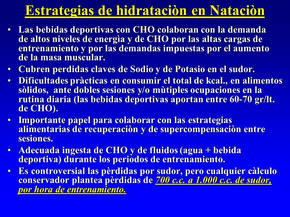 Estrategias de hidrataciòn en Nataciòn