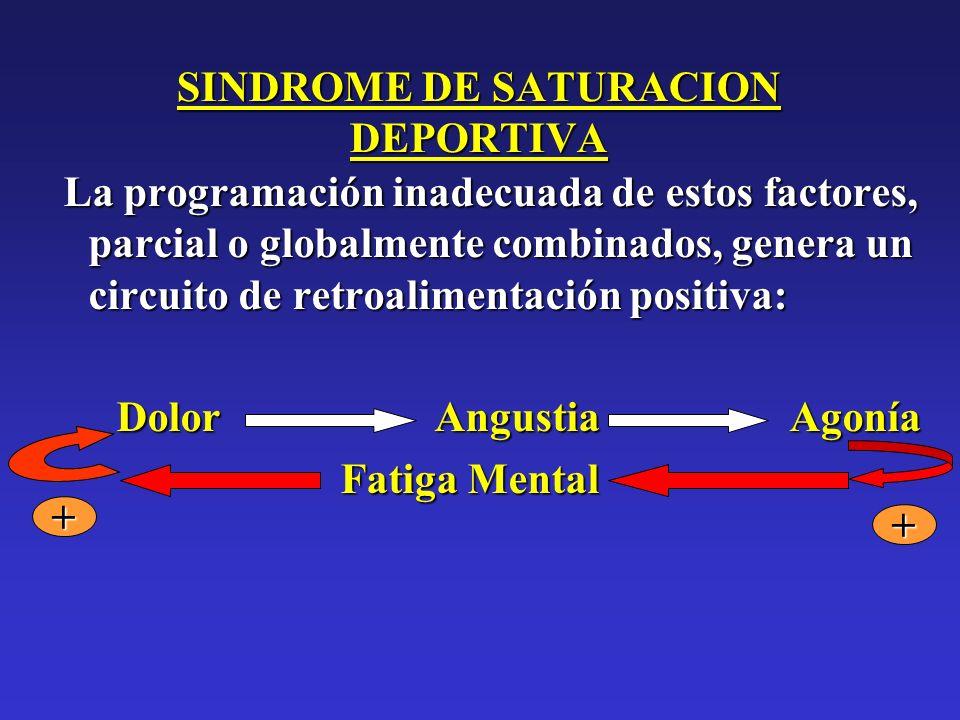 SINDROME DE SATURACION DEPORTIVA
