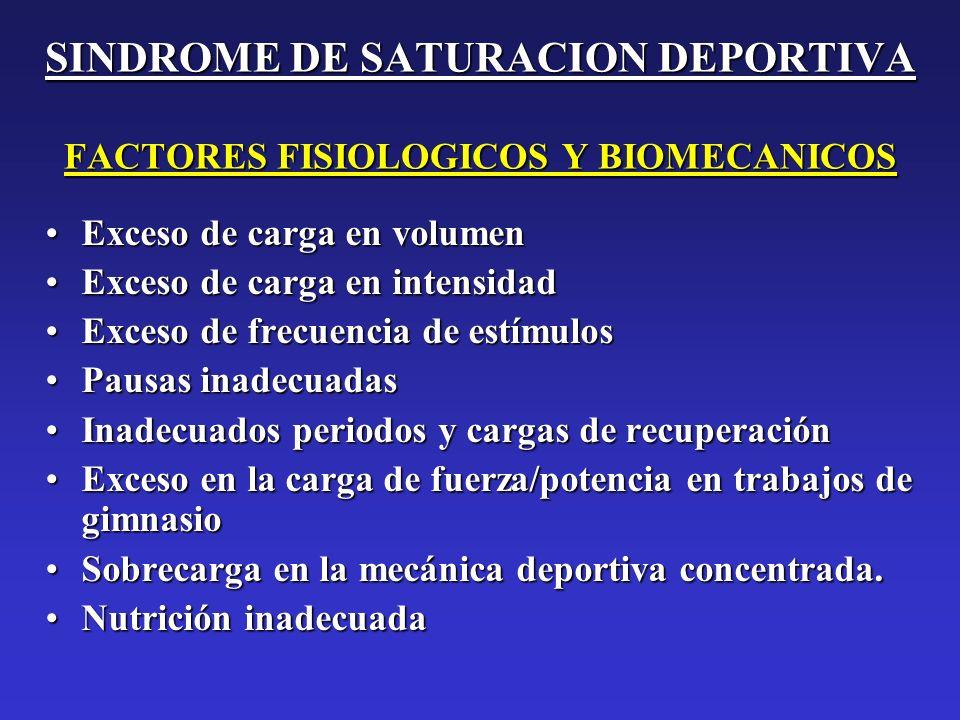 SINDROME DE SATURACION DEPORTIVA FACTORES FISIOLOGICOS Y BIOMECANICOS