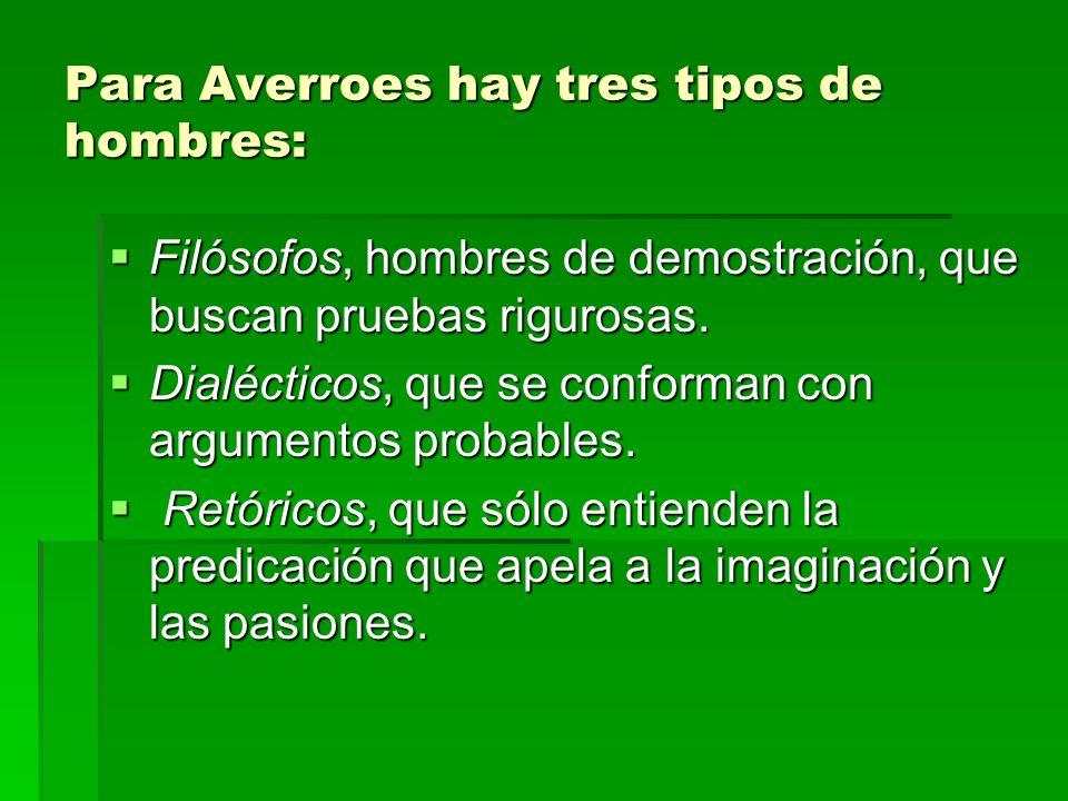 Para Averroes hay tres tipos de hombres: