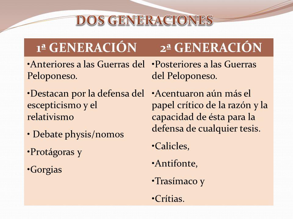 DOS GENERACIONES 1ª GENERACIÓN 2ª GENERACIÓN