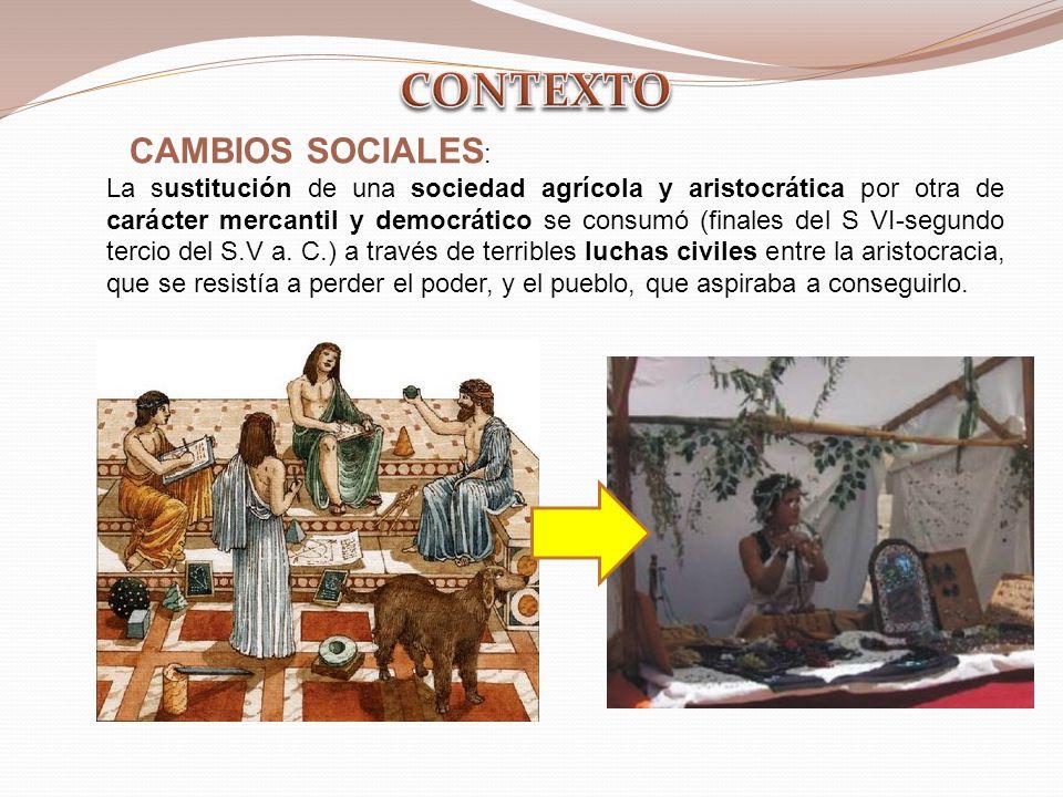 CONTEXTO CAMBIOS SOCIALES: