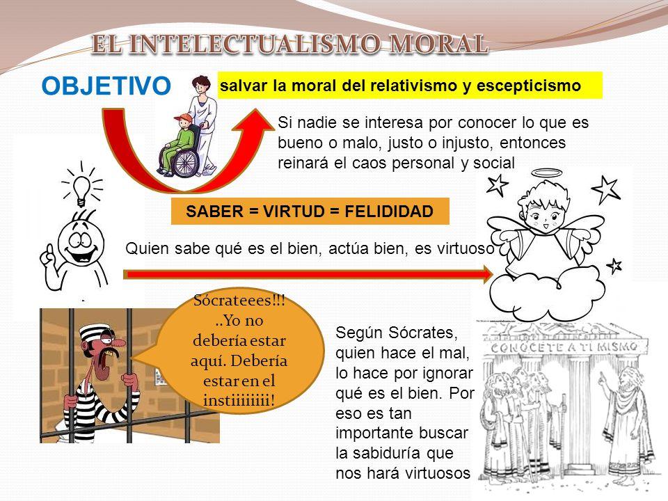 EL INTELECTUALISMO MORAL SABER = VIRTUD = FELIDIDAD