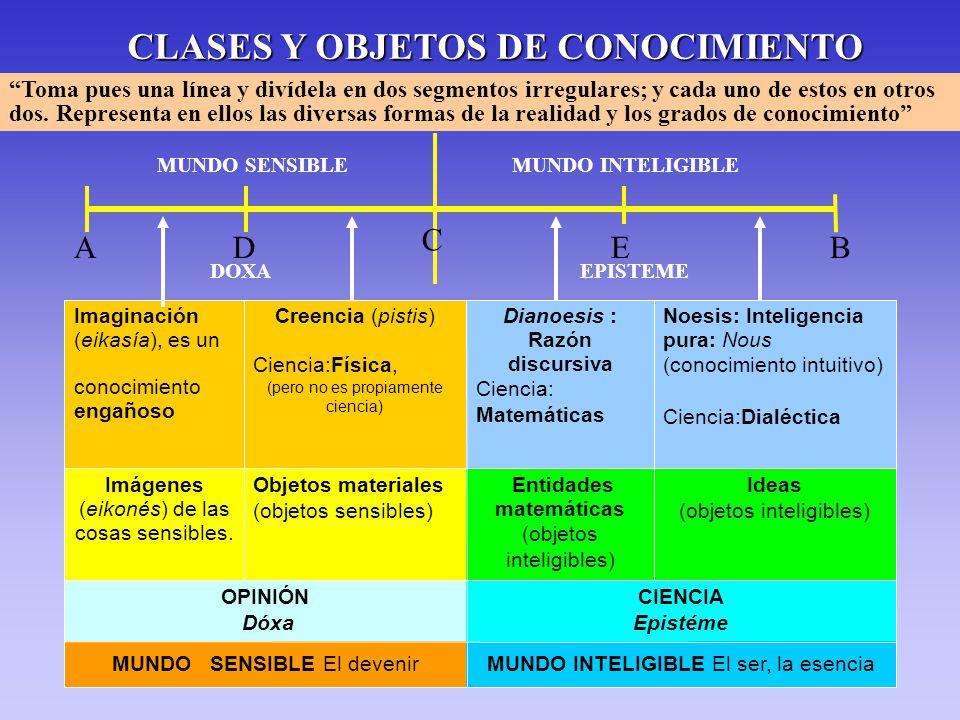 CLASES Y OBJETOS DE CONOCIMIENTO