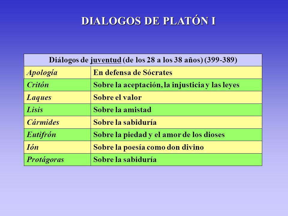 Diálogos de juventud (de los 28 a los 38 años) (399-389)