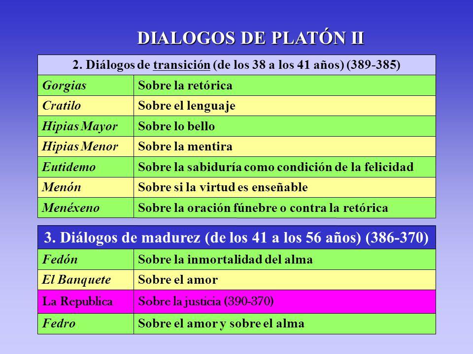DIALOGOS DE PLATÓN II 2. Diálogos de transición (de los 38 a los 41 años) (389-385) Sobre la oración fúnebre o contra la retórica.