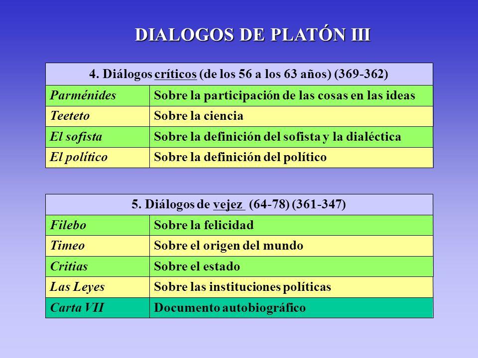 DIALOGOS DE PLATÓN III Sobre la ciencia Teeteto