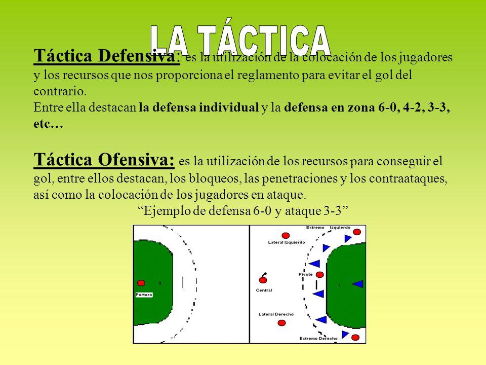 Ejemplo de defensa 6-0 y ataque 3-3