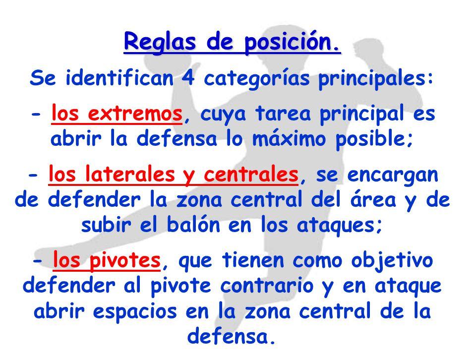 Se identifican 4 categorías principales: