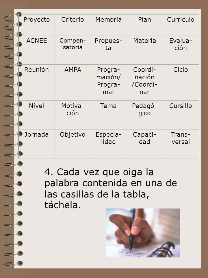 Proyecto Criterio. Memoria. Plan. Currículo. ACNEE. Compen-satoria. Propues-ta. Materia. Evalua-ción.