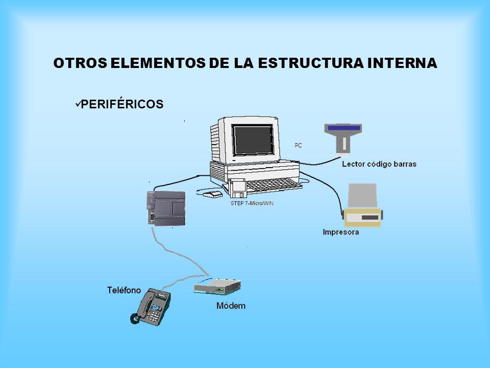 OTROS ELEMENTOS DE LA ESTRUCTURA INTERNA