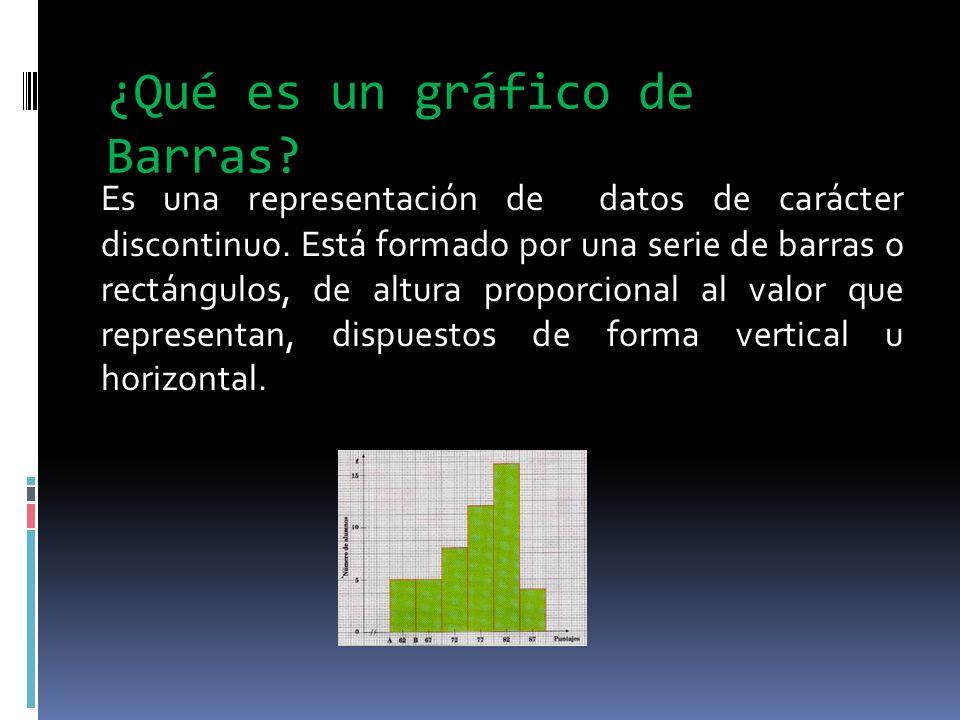 ¿Qué es un gráfico de Barras