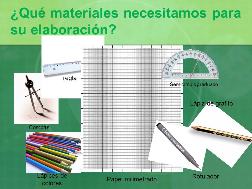 ¿Qué materiales necesitamos para su elaboración