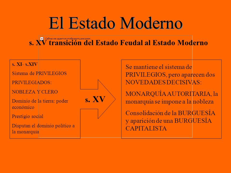 s. XV transición del Estado Feudal al Estado Moderno