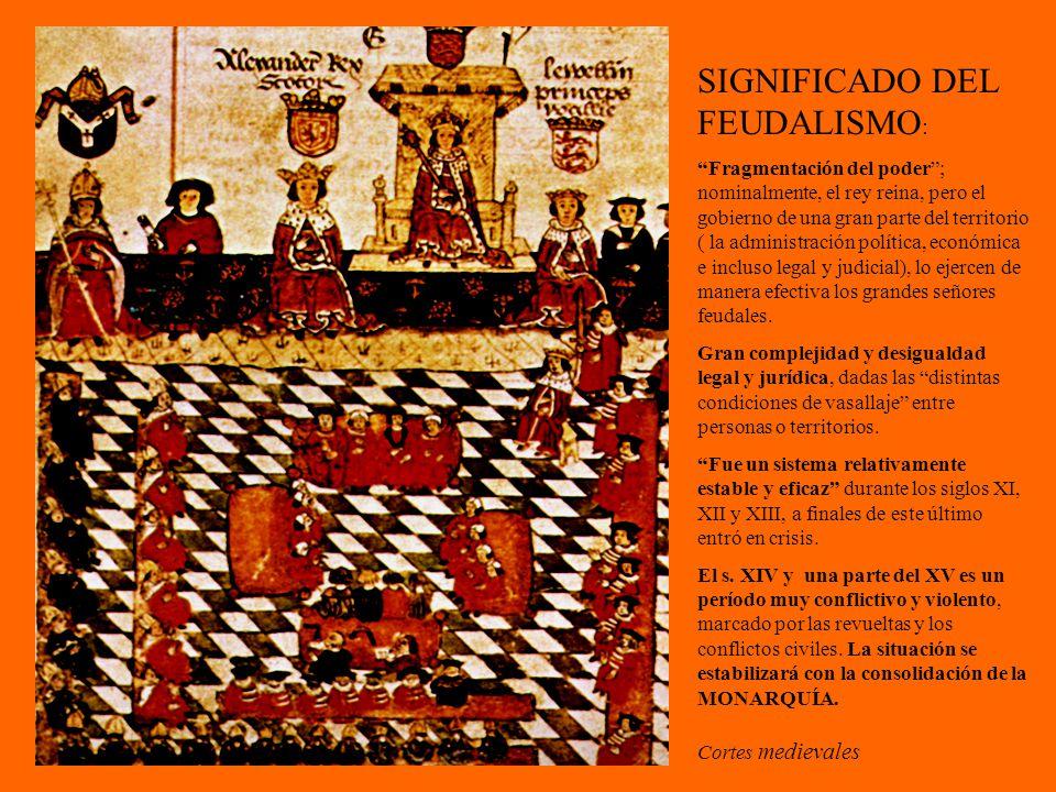 SIGNIFICADO DEL FEUDALISMO: