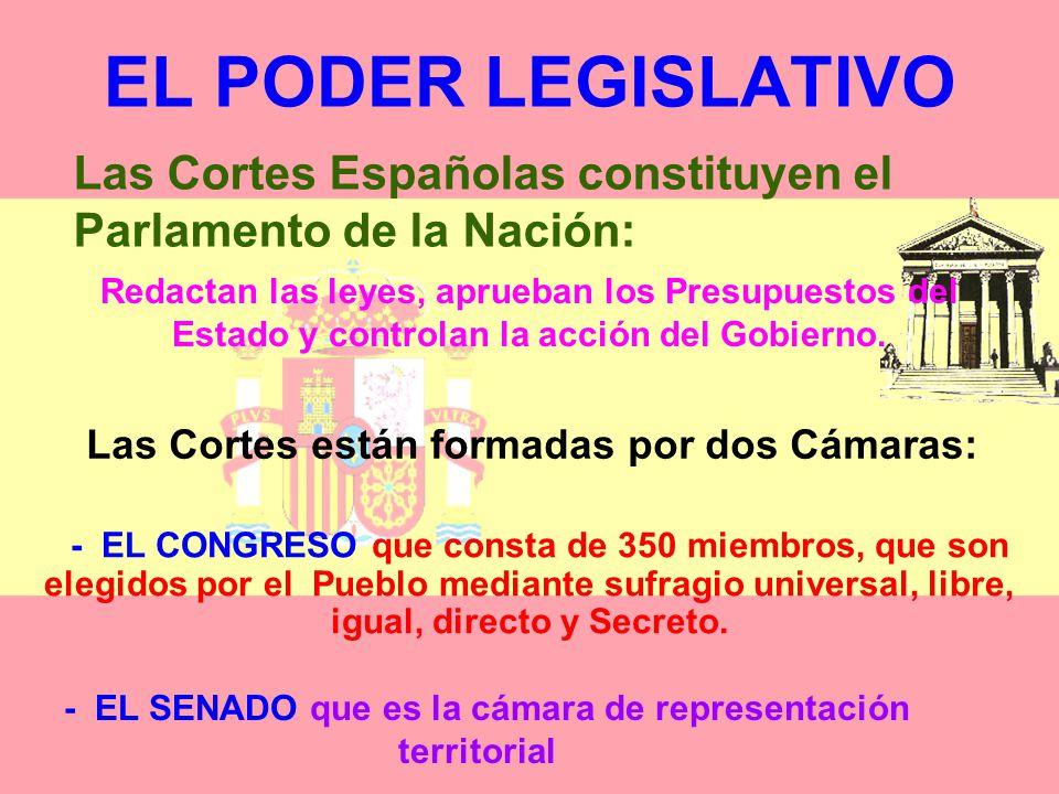 EL PODER LEGISLATIVO Las Cortes Españolas constituyen el Parlamento de la Nación: