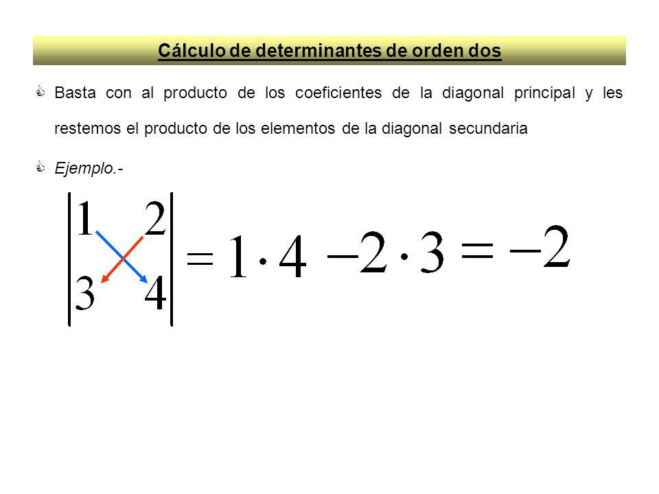 Cálculo de determinantes de orden dos